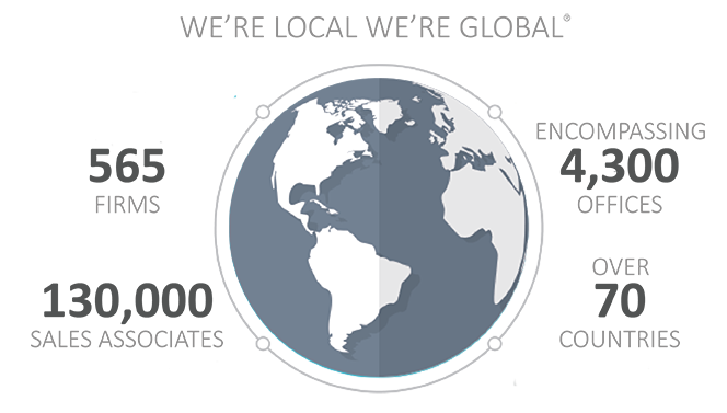 Local Service, Global Reach